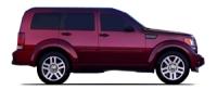Цена Dodge Nitro