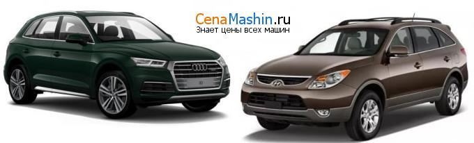 Сравнение Audi Q5 и Хендай Ай-Икс55