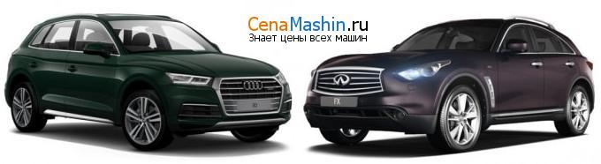 Сравнение Audi Q5 и Infiniti FX